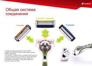 DORCO Pace общая система соединения кассет для бритья mirbritv.ru