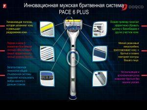 DORCO Pace 6 Plus мужская бритвенная система, mirbritv.ru